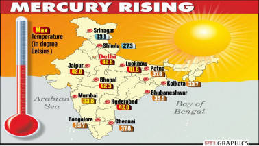 Many places continue to sizzle, rains in parts of eastern coast