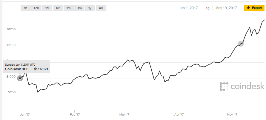 bitcoinq