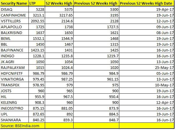 bse relationship with lic mutual fund