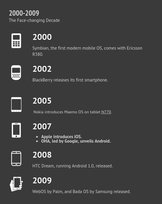 Mobile operating systems — The rise of Android and iOS