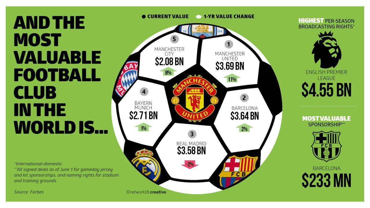 Football Clubs_Soccer
