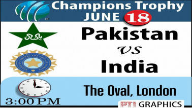 Final Frontier: Consistent India take on confident Pakistan