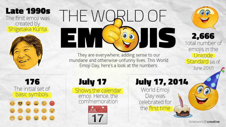 World Emoji Day 2017: Some interesting facts on emojis that we use everyday