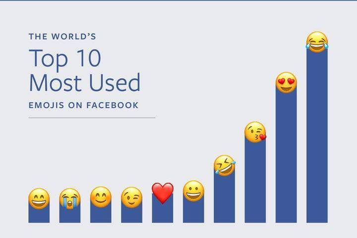 fb emoji