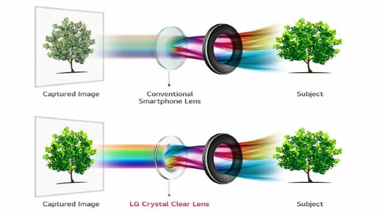 LG V30 to be the world's first phone with an F/1.6 aperture lens in its dual-camera setup