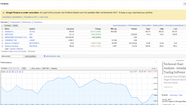 Google Finance to have a makeover, portfolio feature to be scrapped
