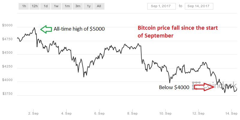 coindesk-bpi-chart(1)