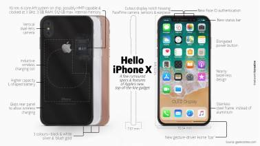 Here are the expected 'iPhone X' features ahead of its launch on Tuesday
