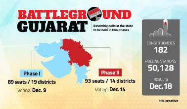 Gujarat polls: Mehsana gives BJP the jitters, discontent even in PM hometown