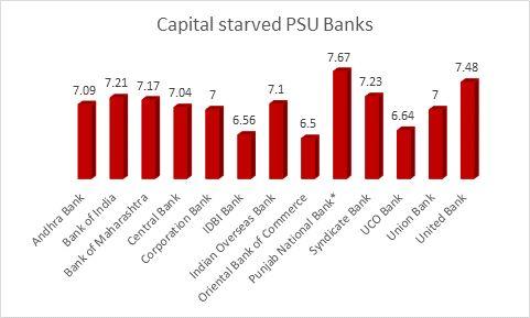 Madhu on Banks 4