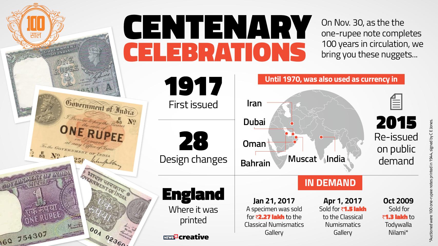 One rupee Note 100 years