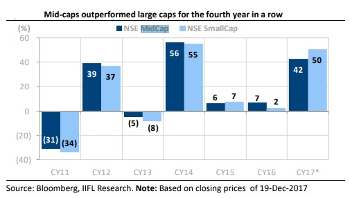 No 'Madcaps'! These 10 stocks could turn out to be