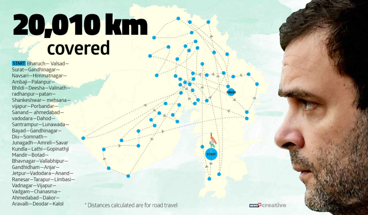 Distance covered by Rahul Gandhi during Gujarat Elections 2017