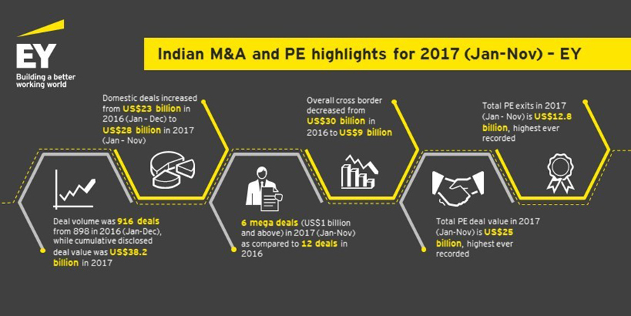 Eye on India_M&A infographic_900px
