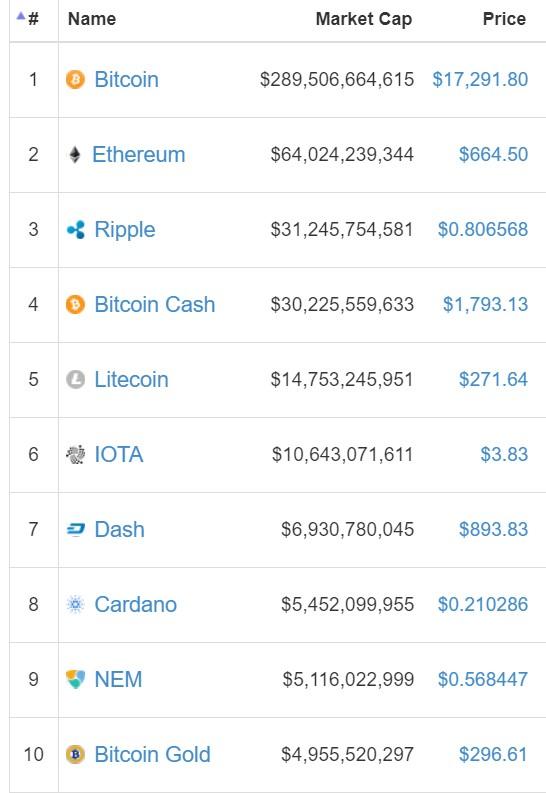 image bitcoin