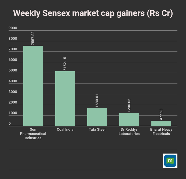 weekly-data (12)