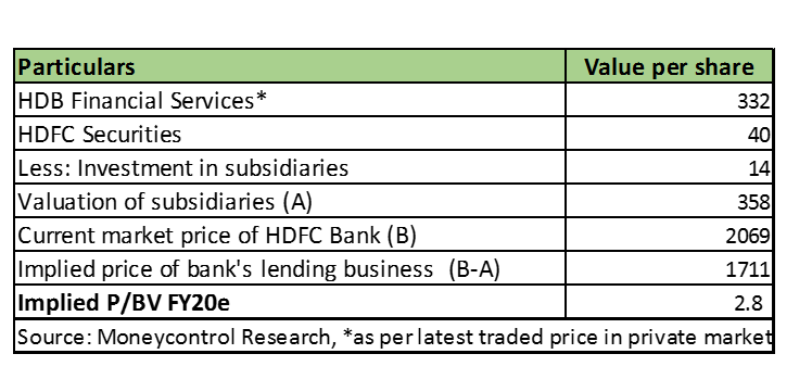 HDB Financial Services can be a big value creator