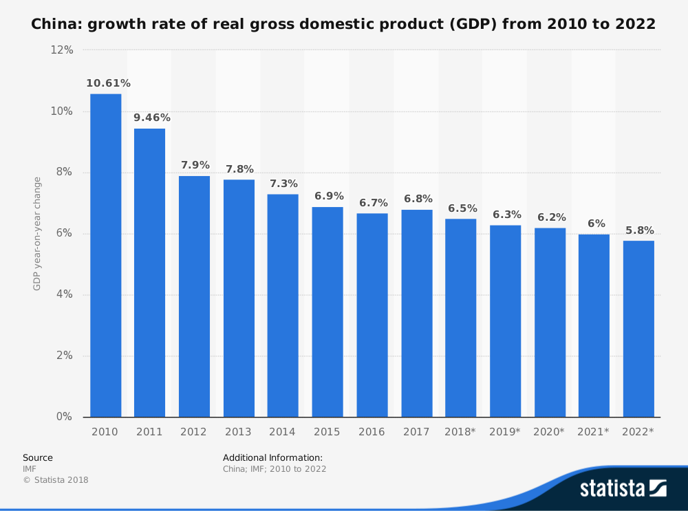 GDP back series data: What the numbers tell us about 'achche