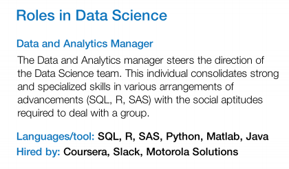 50,000 jobs up for grabs in data science, machine learning