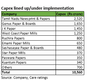 Quick Take | Paper sector gets largest FDI ever