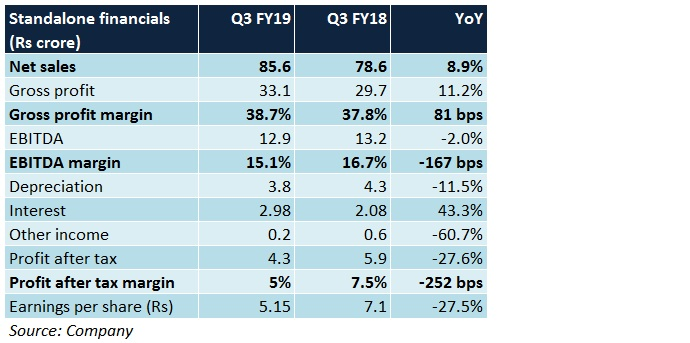 Shaily Engineering Plastics: A disappointing Q3, but don't overlook