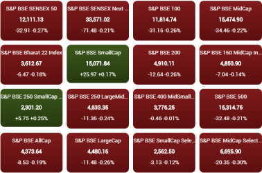 D-Street Buzz: DLF tanks 6% as Nifty Realty underperforms