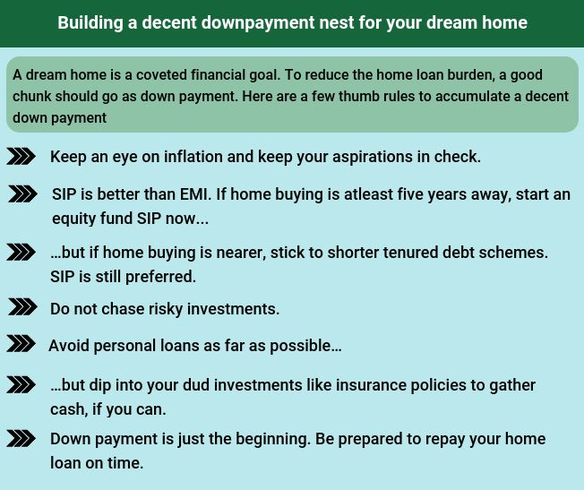 Struggling To Arrange For Down Payment Of Your Dream Home