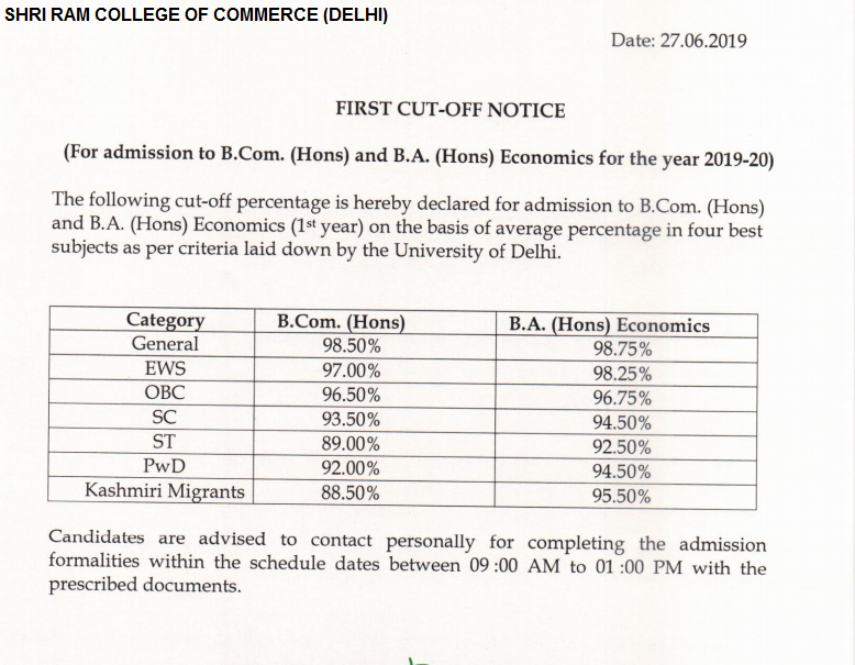 DU Cut-off List 2019: Delhi University releases first cutoff