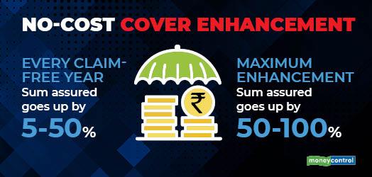 No-cost cover enhancement