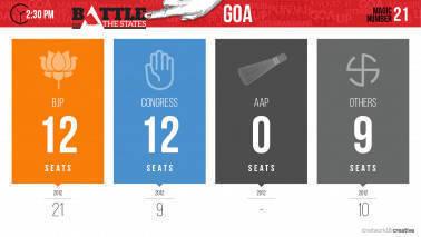 230_Vote Count_Goa