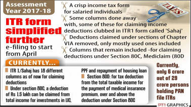 See what the new and simplified Income Tax Return form looks like