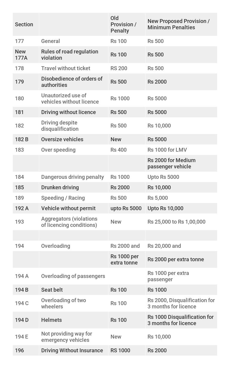Moneycontrol India