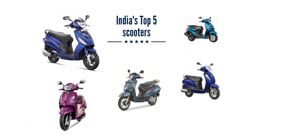 Swaraj Baggonkar Moneycontrol News : Scooters continued to buck the trend last year too growing sales by 11 percent to 5.6 million units. They now make up 32 percent of the domestic two-wheeler market. Manufacturers left no stones unturned to entice buyers, launching new models and sprucing up existing ones. Here is the list of India's top five favourite scooters ranked by consumers themselves.