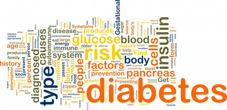 India has the highest number of diabetes patients in the world
