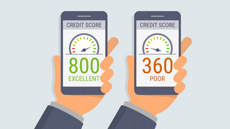Know the importance of the Credit Score