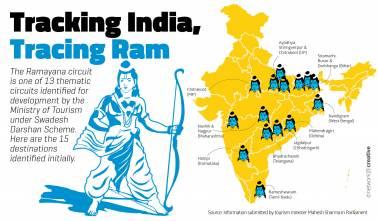 Ramayan | Latest & Breaking News on Ramayan | Photos, Videos