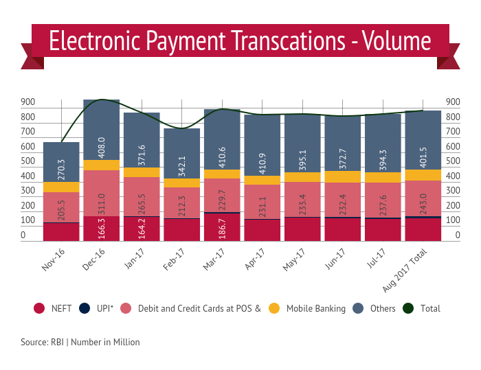 Electronic_Volume_dataAugust 2017