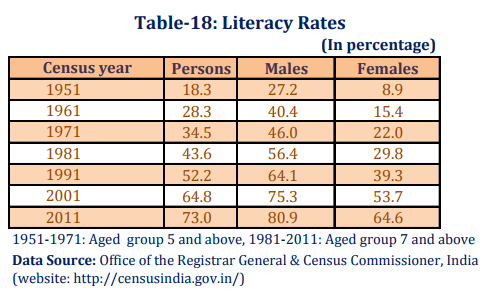 Data Story Girls Are Fast Gaining On Boys In Literacy And How Find