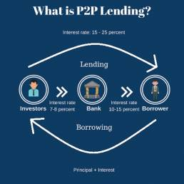 Budget 2018: 10% Long Term Capital Gain tax to benefit P2P lending players