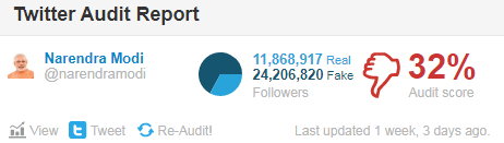 namo fake followers