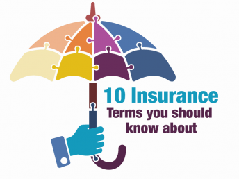 10 Insurance Terms you Should Know About