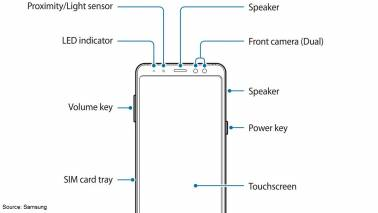 The next benchmark? Samsung Galaxy A8 and A8 Plus to carry dual camera setup on the front