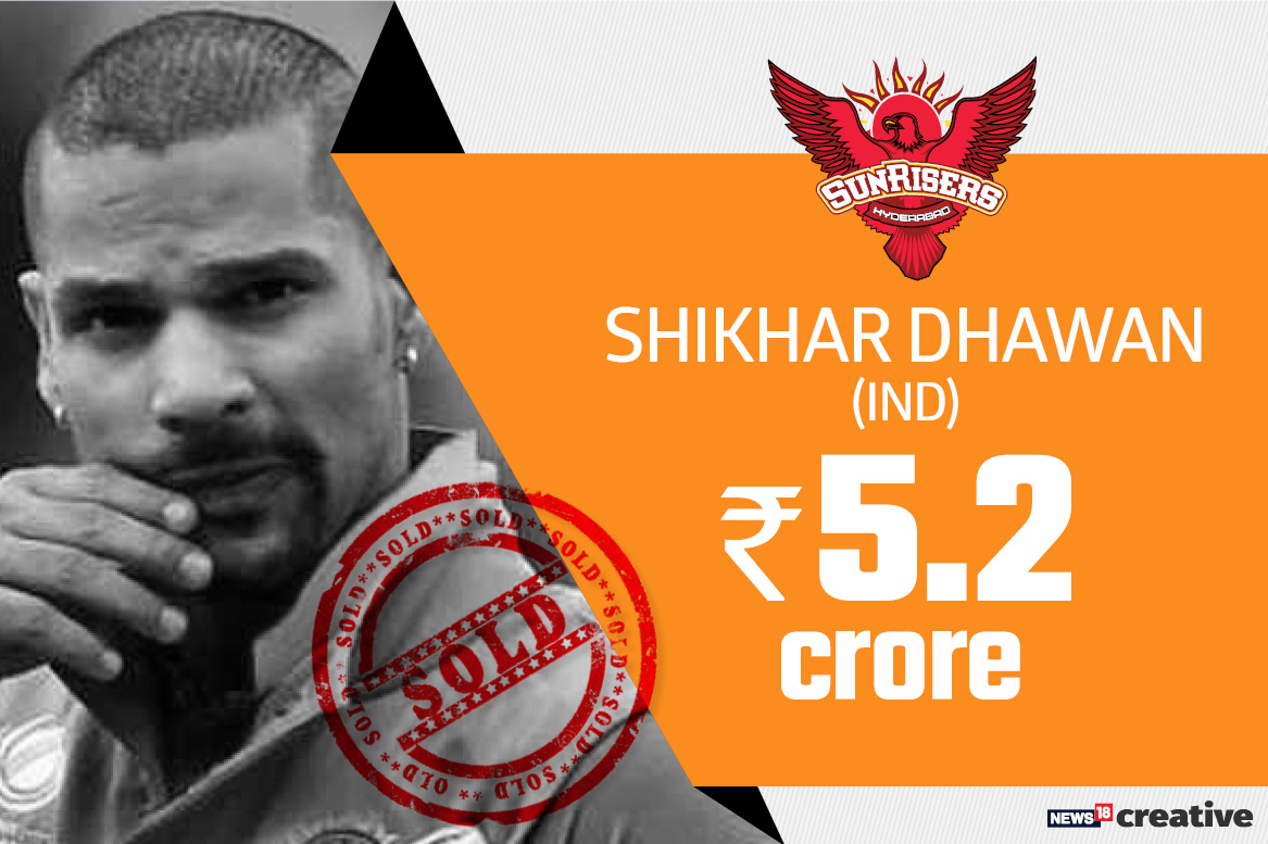 Shikhar Dhawan | Team: Sunrisers Hyderabad | Sold for: Rs 5.2 crore