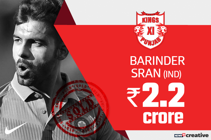 Barinder Sran | Team: Kings XI Punjab | Sold for: Rs 2.2 crore