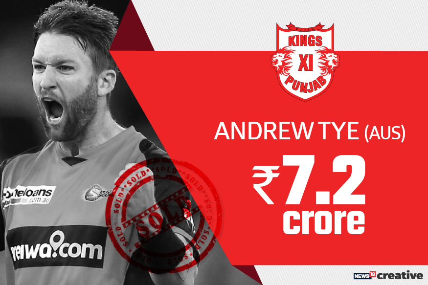 Andrew Tye | Team: Kings XI Punjab | Sold for: Rs 7.2 crore