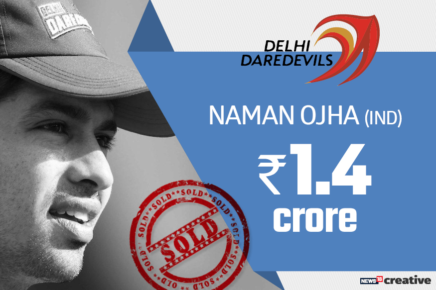 Naman Ojha | Team: Delhi Daredevils | Sold for: Rs 1.4 crore