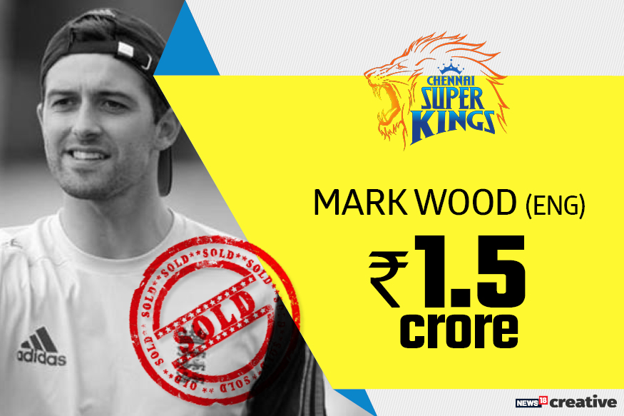 Mark Wood | Team: Chennai Super Kings | Sold for: Rs 1.5 crore