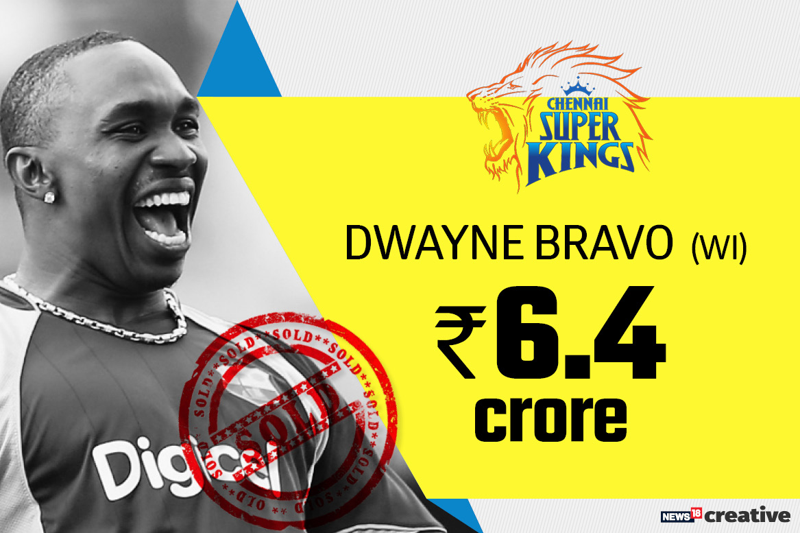 Dwayne Bravo | Team: Chennai Super Kings | Sold for: Rs 6.4 crore