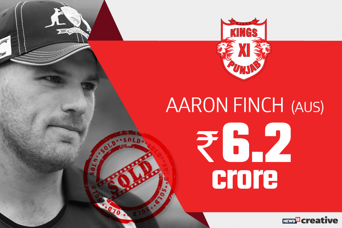 Aaron Finch | Team: Kings XI Punjab | Sold for: Rs 6.2 crore