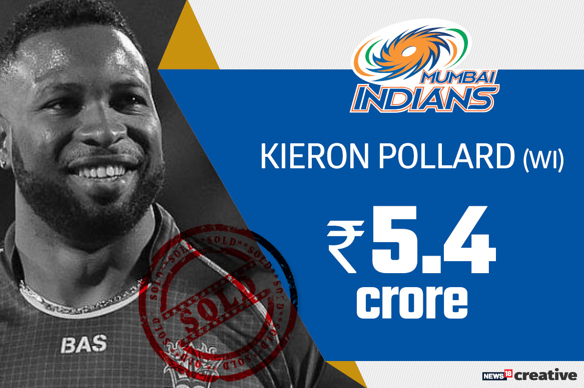 Kieron Pollard | Team: Mumbai Indians | Sold for: Rs 5.4 crore